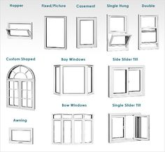 1000 images about beach house window types on pinterest window types window blinds and large - Types shutters consider windows ...