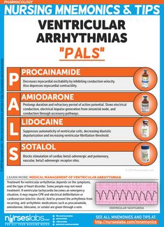 "Ventricular Arrhythmias: ""PALS"" Pharmacology Nursing Mnemonics and Tips: http://nurseslabs.com/pharmacology-nursing-mnemonics-tips/"