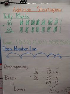Here's a nice anchor chart on addition strategies.
