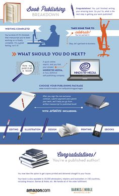 How to publish a book #books #publishing #infographic #writers