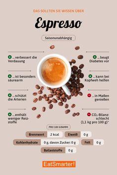 Espresso - How To Eat Healthy - Gewichtsverlust Healthy Eating Tips, Health And Nutrition, Healthy Drinks, Clean Eating, Healthy Recipes, Eat Healthy, Coffee Varieties, Best Espresso, Espresso Coffee
