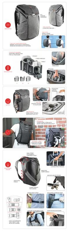 b34b9154f4 The Everyday Backpack