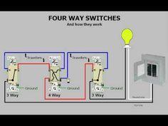 Simple Electrical Wiring Diagrams | Basic Light Switch Diagram  (pdf, 42kb) | Robert sackett