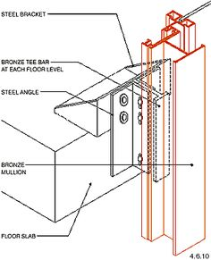 Architecture Design Handbook: Architectural Details: Wall Cladding - Curtain Wall Systems