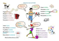 """Flashcard pour apprendre à utiliser les verbes """"jouer"""", """"aimer"""" et """"faire""""en employant la bonne préposition. Fiche à la forme affirmative et à la forme négative. Savoir parler de ses activités. - Fiches FLE"""