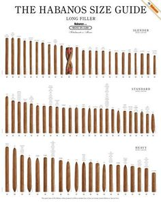 Cuban Cigar Size Chart (and poster) Cigars And Whiskey, Good Cigars, Pipes And Cigars, Cuban Cigars, Cigar Art, Cigar Room, Cigar Smoking, Smoking Pipes, Size Chart