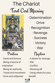 The Chariot Tarot card meaning. An illustration from the Major Arcana with the Rider Waite Tarot deck. Post by divination and fortune-telling with Tarot for love, romance and relationships. Ideal for readers who are just learning the interpretations. The Chariot Tarot, Rider Waite Tarot, Tarot Card Spreads, Tarot Astrology, Tarot Major Arcana, Tarot Card Meanings, Tarot Readers, Fortune Telling, Card Reading