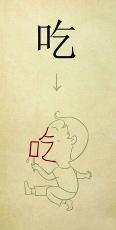 You have to love the how Chinese characters  have formed @UCTS