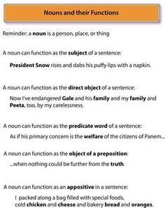 Teaching grammar and Catching Fire.