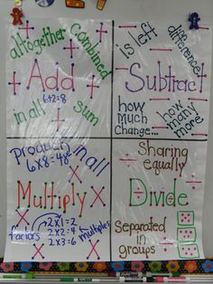 2nd grade smarty arties taught by the groovy grandma wish my 2nd grade smarty arties taught by the groovy grandma wish my handwriting was a cute as this anchor charts graphic organizers thinking maps ccuart Gallery