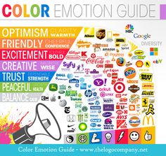Brand Color Emotion Guide