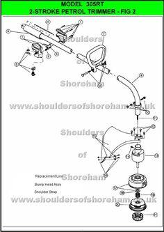 Ryobi PLT 2543Y Spare parts diagrams | Ryobi Trimmer brushcutter ...