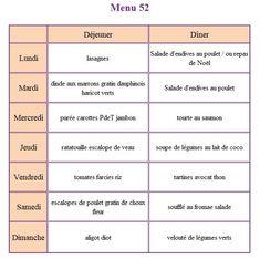 exemple de menu semaine | regime | Menu, Diet, Nutrition ...