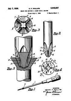 Philips screw driver patent