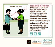 Economic Incubator - Public libraries are hubs for economic development in their communities.