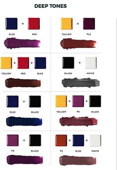 Lip Palette Guide | Anastasia Beverly Hills | Anastasia Beverly Hills