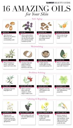 16 Amazing #Oils for your #Skin