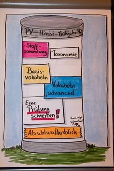 http://www.apprenti.de/blog/2012/02/23/rezension-bildsprache-von-petra-nitschke/