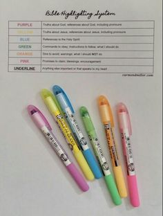 Bible study highlighting system. How to highlight in your bible. #biblestudy -- I am using gel highlighters (Bible-Hi-Glider). You can purchase them for $7.99 at christianbooks.com