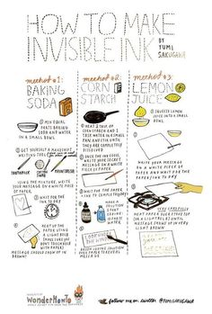 How to make invisibile ink