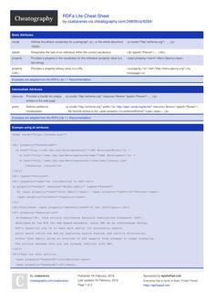RDFa Lite Cheat Sheet by csabaveres http://www.cheatography.com/csabaveres/cheat-sheets/rdfa-lite/ #cheatsheet #rdf #semantic #rdfa