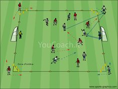 Simplified game: 6 vs 6 + 2 supports | YouCoach