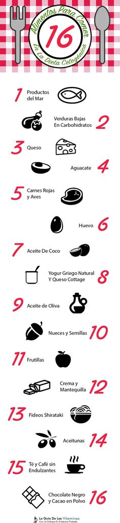 16 alimentos para comer na dieta cetogênica - The Vitamin Guide - Cetogenic Diet, Low Carb Diet, Health Diet, Healthy Eating Habits, Healthy Life, Mexican Food Recipes, Keto Recipes, Avocado, Paleo