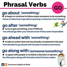 Phrasal verbs with 'Go'.
