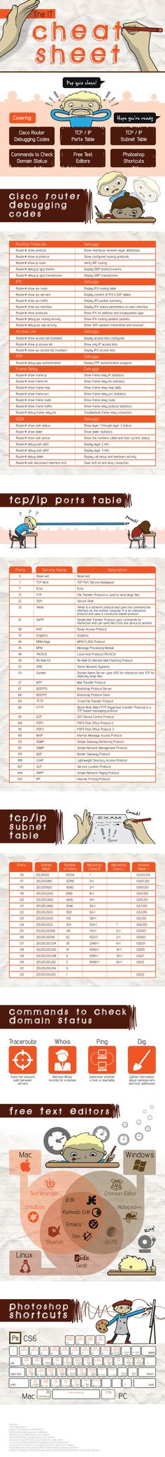 IT Cheat Sheet. Information Technology Shortcuts and Helpful Codes IT Cheat Sheet. Information Technology Shortcuts and Helpful Codes Computer Technology, Computer Programming, Computer Science, Energy Technology, Web Design, Cisco Networking, Network Engineer, Computer Network, Computer Hardware