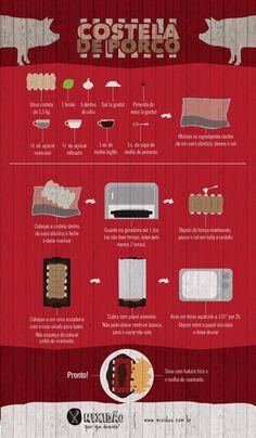 infografico_receita-ilustrada_costela_de_porco.jpg (700×1201)