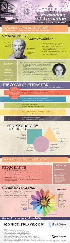 Hola: Una infografía sobre la psicología de la atracción. Vía Un saludo