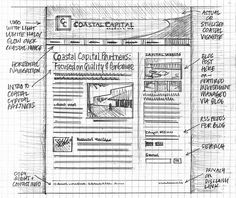 clean and crisp sketch that shows a fairly simple web page Hand-drawn Wireframe Sketches