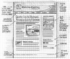 Exemple de wireframe web