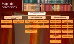 Las Contemporáneas Mapa de Contenidos.