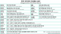 From facebook feminism page Global Project Egalite. Ugly and disgusting words that how Korean man calls woman.