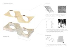 arquitectura_toshiko mori_centro cultural en senegal_cubierta