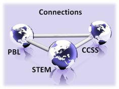 "Part 1... Connecting It All... A STEM, PBL, Common Core Series... A Goldmine of Resources""... Give the pupils something to do, not something to learn"" (Dewey)"