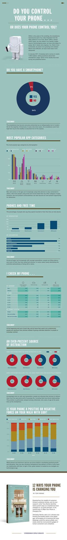 Infographic: How Is Your Phone Changing You?