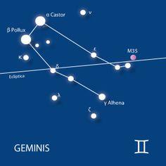 Las 12 constelaciones más vistosas y de las que se ha servido la humanidad a lo largo de los tiempos.: Géminis