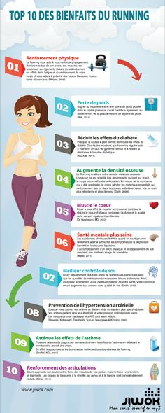 TOP 10 des bienfaits de la course à pieds ou du running / footing / jogging.