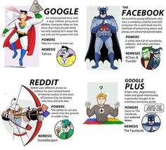 This one comes from college humor, But in the information age it does feel like these websites are our superheroes. Google here to save you from that one really tough math question.