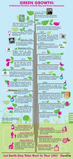 Earth Day is officially tomorrow, but why not take some time to learn more about the history of the day and Green awareness? #begreenwithbean