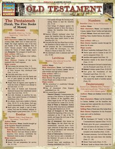A breakdown of the major elements of the Old Testament with references to books and verses are contained in this guide. Each book is broken down by: auth Old Testament Bible, Bible Study Notebook, Bible Teachings, Bible Knowledge, Torah, Bible Lessons, Study Notes, Christian Quotes, Bible Verses