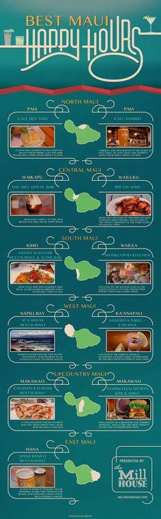 Best Happy Hour infographic