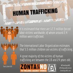Human Trafficking (1)