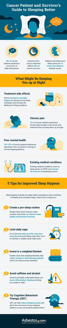 Patients suffering from cancer often also suffer from sleep deprivation and insomnia. Find out how to manage it with these tips. Gentle Parenting, Parenting Advice, Health Talk, Mental Health, Mummy Bloggers, Depression Treatment, Attachment Parenting, Sleep Deprivation, How Do I Get