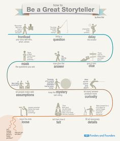 How To Be a Great Storyteller