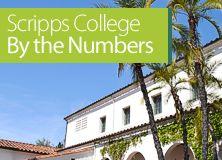 Scripps College Claremont, California