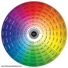 Color wheel and feelings