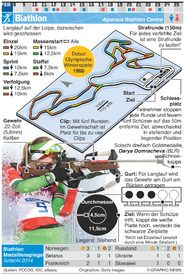 February 2018 -- The Biathlon is one of 24 sporting competitions of the 2018 Winter Olympic Games in Pyeongchang South Korea. 2018 Winter Olympic Games, Winter Games, Olympic Idea, Freestyle Skiing, Pyeongchang 2018 Winter Olympics, Olympic Gymnastics, Olympic Sports, Jordyn Wieber, Olympic Athletes
